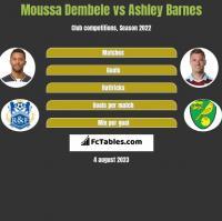 Moussa Dembele vs Ashley Barnes h2h player stats