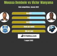 Moussa Dembele vs Victor Wanyama h2h player stats
