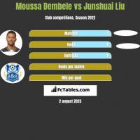 Moussa Dembele vs Junshuai Liu h2h player stats