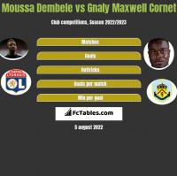 Moussa Dembele vs Gnaly Maxwell Cornet h2h player stats