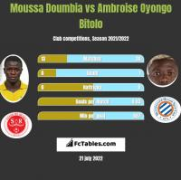 Moussa Doumbia vs Ambroise Oyongo Bitolo h2h player stats
