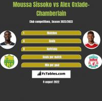 Moussa Sissoko vs Alex Oxlade-Chamberlain h2h player stats