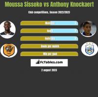 Moussa Sissoko vs Anthony Knockaert h2h player stats