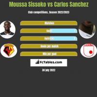 Moussa Sissoko vs Carlos Sanchez h2h player stats