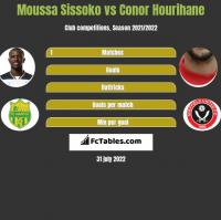 Moussa Sissoko vs Conor Hourihane h2h player stats