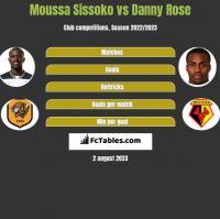 Moussa Sissoko vs Danny Rose h2h player stats