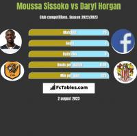Moussa Sissoko vs Daryl Horgan h2h player stats