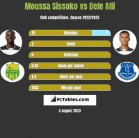 Moussa Sissoko vs Dele Alli h2h player stats