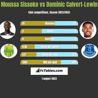 Moussa Sissoko vs Dominic Calvert-Lewin h2h player stats