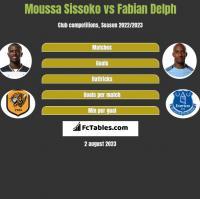 Moussa Sissoko vs Fabian Delph h2h player stats