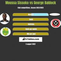 Moussa Sissoko vs George Baldock h2h player stats