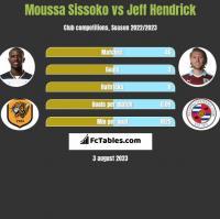 Moussa Sissoko vs Jeff Hendrick h2h player stats