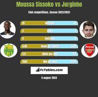 Moussa Sissoko vs Jorginho h2h player stats