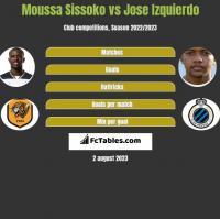 Moussa Sissoko vs Jose Izquierdo h2h player stats