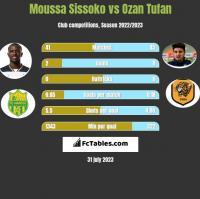 Moussa Sissoko vs Ozan Tufan h2h player stats