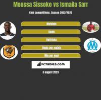 Moussa Sissoko vs Ismaila Sarr h2h player stats