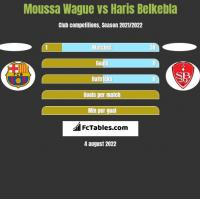 Moussa Wague vs Haris Belkebla h2h player stats