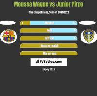 Moussa Wague vs Junior Firpo h2h player stats