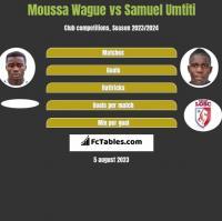 Moussa Wague vs Samuel Umtiti h2h player stats