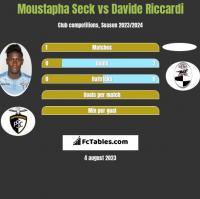 Moustapha Seck vs Davide Riccardi h2h player stats