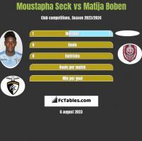 Moustapha Seck vs Matija Boben h2h player stats