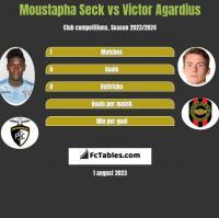 Moustapha Seck vs Victor Agardius h2h player stats