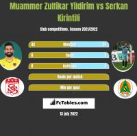 Muammer Zulfikar Yildirim vs Serkan Kirintili h2h player stats