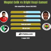 Mugdat Celik vs Bright Osayi-Samuel h2h player stats