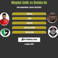 Mugdat Celik vs Demba Ba h2h player stats