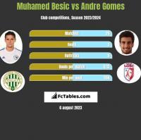 Muhamed Besic vs Andre Gomes h2h player stats