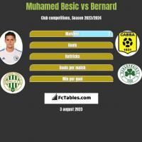 Muhamed Besic vs Bernard h2h player stats