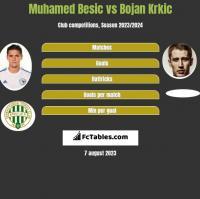 Muhamed Besic vs Bojan Krkic h2h player stats