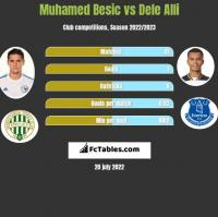 Muhamed Besić vs Dele Alli h2h player stats