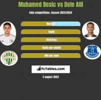 Muhamed Besic vs Dele Alli h2h player stats