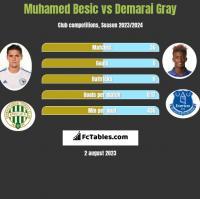 Muhamed Besic vs Demarai Gray h2h player stats