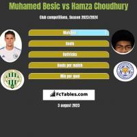 Muhamed Besic vs Hamza Choudhury h2h player stats