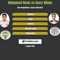 Muhamed Besić vs Harry Winks h2h player stats