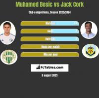 Muhamed Besic vs Jack Cork h2h player stats
