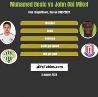 Muhamed Besic vs John Obi Mikel h2h player stats