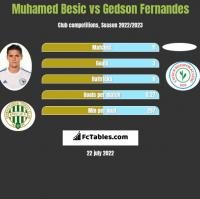 Muhamed Besić vs Gedson Fernandes h2h player stats