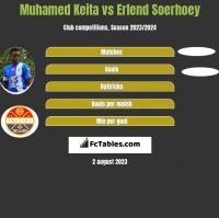 Muhamed Keita vs Erlend Soerhoey h2h player stats