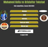 Muhamed Keita vs Kristoffer Tokstad h2h player stats