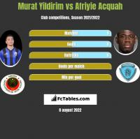 Murat Yildirim vs Afriyie Acquah h2h player stats
