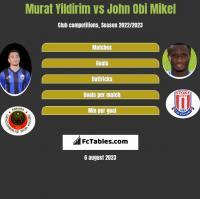 Murat Yildirim vs John Obi Mikel h2h player stats