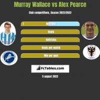Murray Wallace vs Alex Pearce h2h player stats