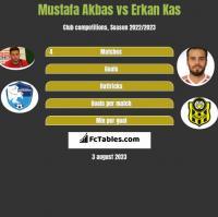 Mustafa Akbas vs Erkan Kas h2h player stats