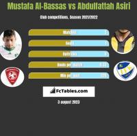 Mustafa Al-Bassas vs Abdulfattah Asiri h2h player stats