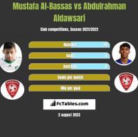 Mustafa Al-Bassas vs Abdulrahman Aldawsari h2h player stats