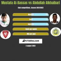 Mustafa Al-Bassas vs Abdullah Alkhaibari h2h player stats