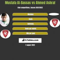 Mustafa Al-Bassas vs Ahmed Ashraf h2h player stats